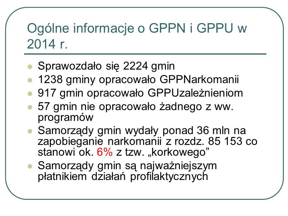 Odsetek gmin, które przesłały sprawozdanie z realizacji GPPN za 2014 r.