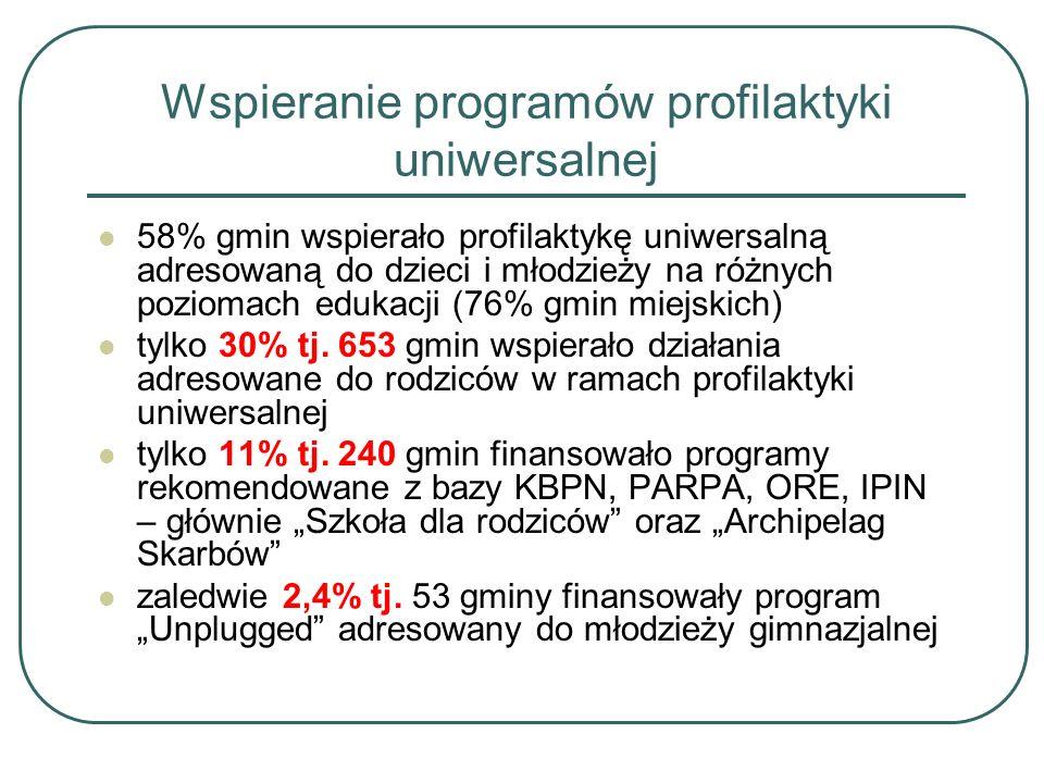 Rekomendacje W większym zakresie finansowanie realizacji programów z bazy KBPN, IPiN, PARPA, ORE (obecnie jest 13 takich programów).