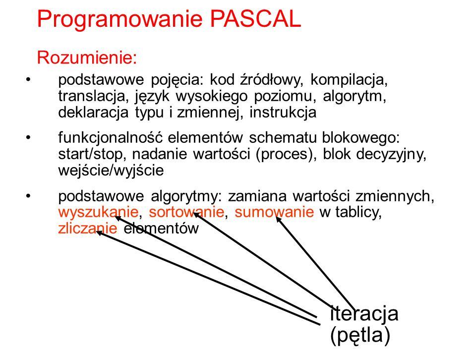 Umiejętność klasyfikowanie i definiowania zmiennych do typu: typy integer, real, boolean, string, char typ tablicowy typ rekordowy typ zbiorowy typ obiektowy Program w języku Pascal - składowe Rozróżnianie części deklaracyjnej programu od wykonawczej!.