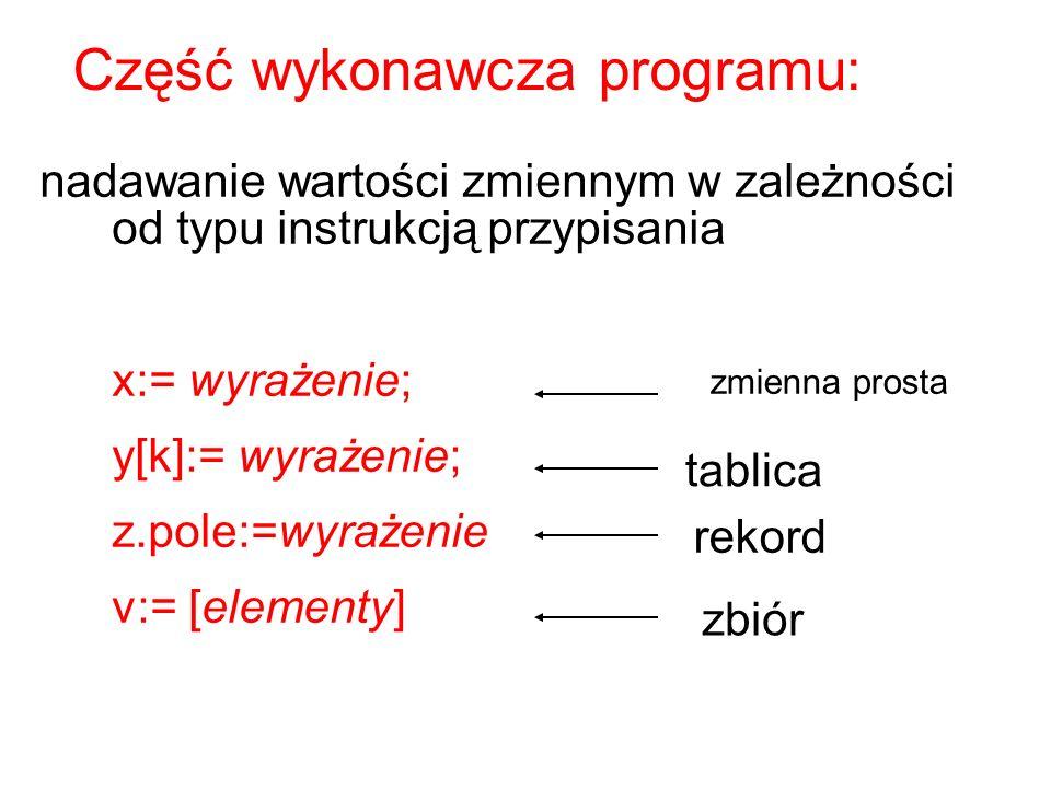 nadawanie wartości zmiennym w zależności od typu instrukcją przypisania x:= wyrażenie; y[k]:= wyrażenie; z.pole:=wyrażenie v:= [elementy] Część wykonawcza programu: tablica zmienna prosta rekord zbiór