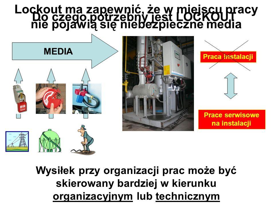 MEDIA Praca instalacji Prace serwisowe na instalacji Lockout ma zapewnić, że w miejscu pracy nie pojawią się niebezpieczne media Wysiłek przy organiza