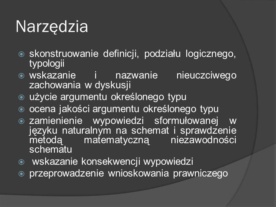 Narzędzia  skonstruowanie definicji, podziału logicznego, typologii  wskazanie i nazwanie nieuczciwego zachowania w dyskusji  użycie argumentu określonego typu  ocena jakości argumentu określonego typu  zamienienie wypowiedzi sformułowanej w języku naturalnym na schemat i sprawdzenie metodą matematyczną niezawodności schematu  wskazanie konsekwencji wypowiedzi  przeprowadzenie wnioskowania prawniczego