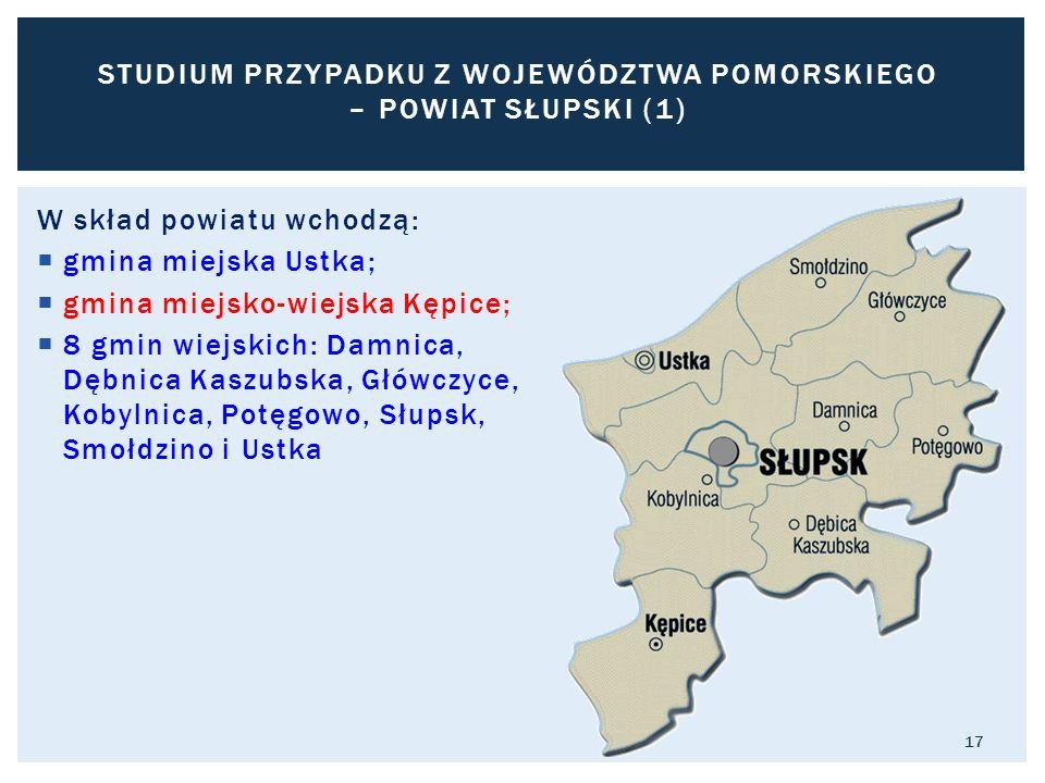W skład powiatu wchodzą:  gmina miejska Ustka;  gmina miejsko-wiejska Kępice;  8 gmin wiejskich: Damnica, Dębnica Kaszubska, Główczyce, Kobylnica, Potęgowo, Słupsk, Smołdzino i Ustka STUDIUM PRZYPADKU Z WOJEWÓDZTWA POMORSKIEGO – POWIAT SŁUPSKI (1) 17