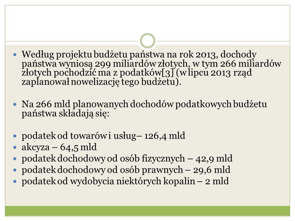 Według projektu budżetu państwa na rok 2013, dochody państwa wyniosą 299 miliardów złotych, w tym 266 miliardów złotych pochodzić ma z podatków[3] (w