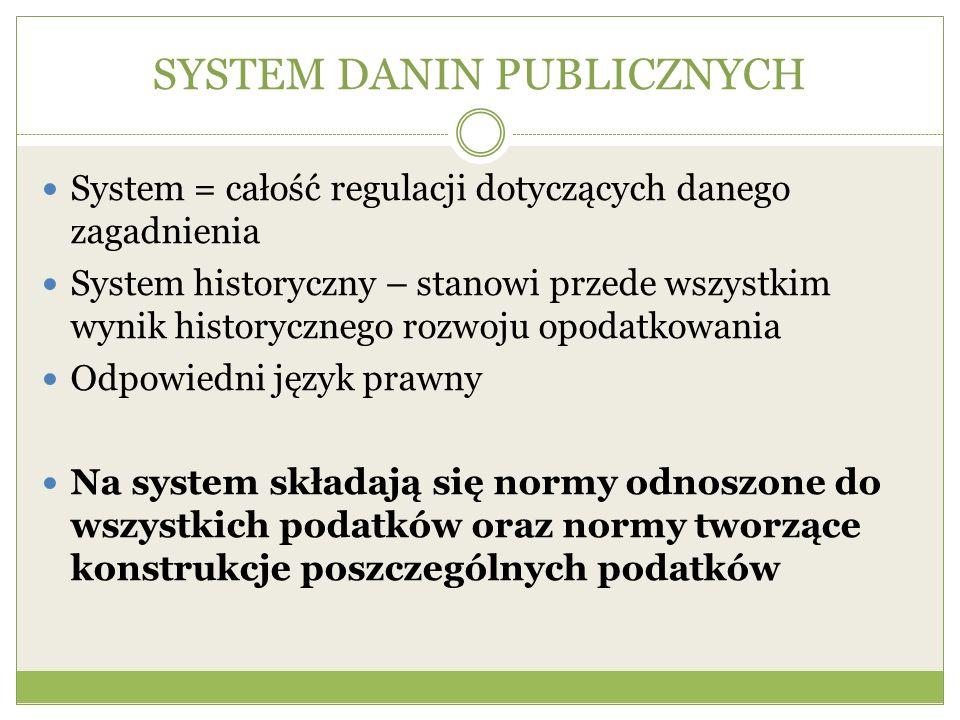 SYSTEM DANIN PUBLICZNYCH System = całość regulacji dotyczących danego zagadnienia System historyczny – stanowi przede wszystkim wynik historycznego ro