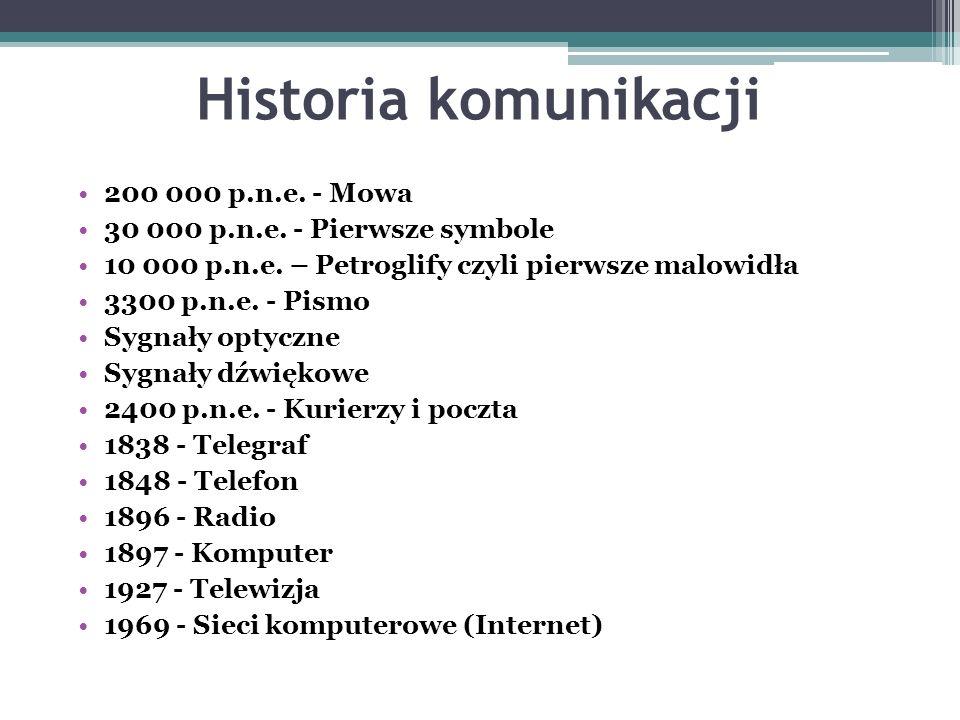 Historia komunikacji 200 000 p.n.e.- Mowa 30 000 p.n.e.
