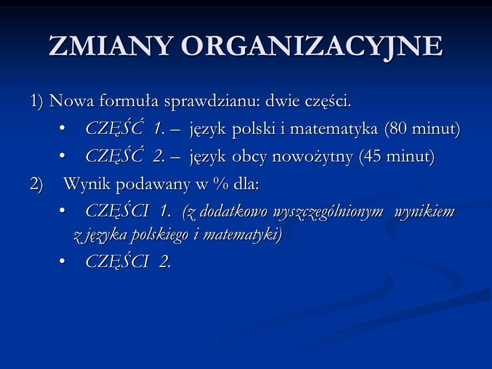 ZMIANY ORGANIZACYJNE 1) Nowa formuła sprawdzianu: dwie części. CZĘŚĆ 1. – język polski i matematyka (80 minut) CZĘŚĆ 1. – język polski i matematyka (8