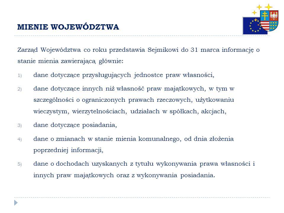 MIENIE WOJEWÓDZTWA Z dniem 1 stycznia 1999 r. mienie Skarbu Państwa będące we władaniu instytucji i państwowych jednostek organizacyjnych przejmowanyc