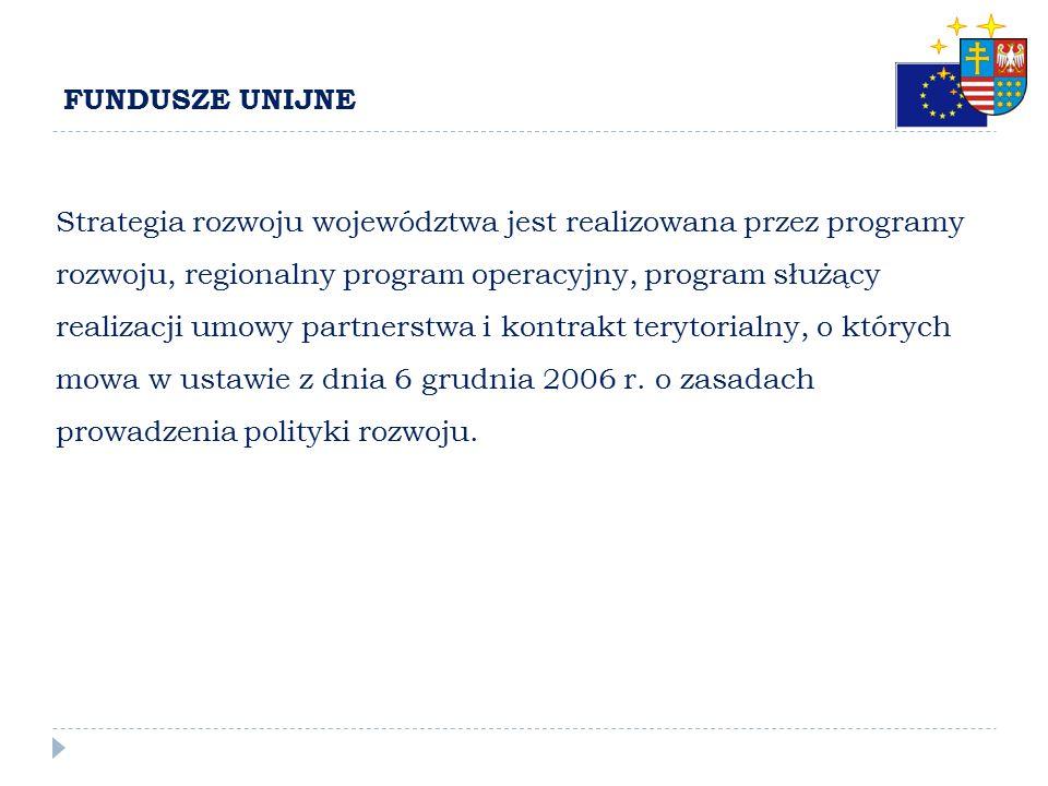 FUNDUSZE UNIJNE Samorząd województwa określa strategię rozwoju województwa, uwzględniającą w szczególności następujące cele: 1) pielęgnowanie polskośc
