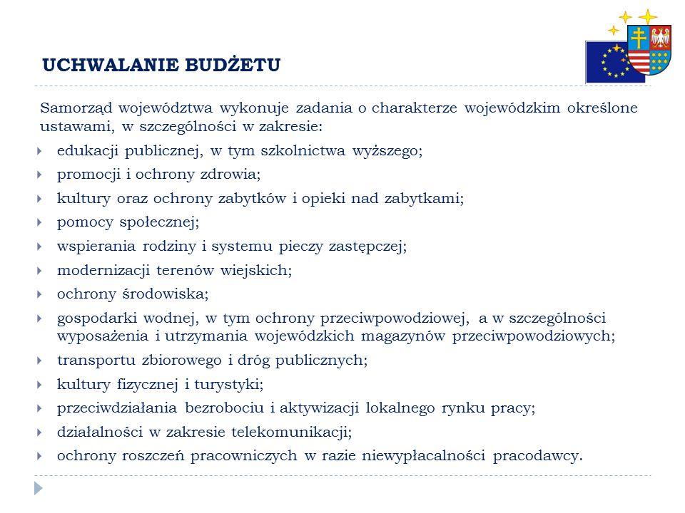 UCHWALANIE BUDŻETU 1) przyjęcie trybu prac nad projektem uchwały budżetowej – organ stanowiący sejmik 2) przygotowanie projektu uchwały budżetowej – o