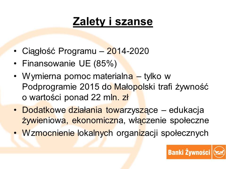 Zalety i szanse Ciągłość Programu – 2014-2020 Finansowanie UE (85%) Wymierna pomoc materialna – tylko w Podprogramie 2015 do Małopolski trafi żywność