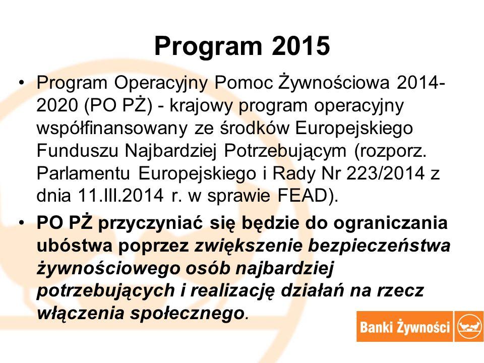 Program 2015 Program Operacyjny Pomoc Żywnościowa 2014- 2020 (PO PŻ) - krajowy program operacyjny współfinansowany ze środków Europejskiego Funduszu N