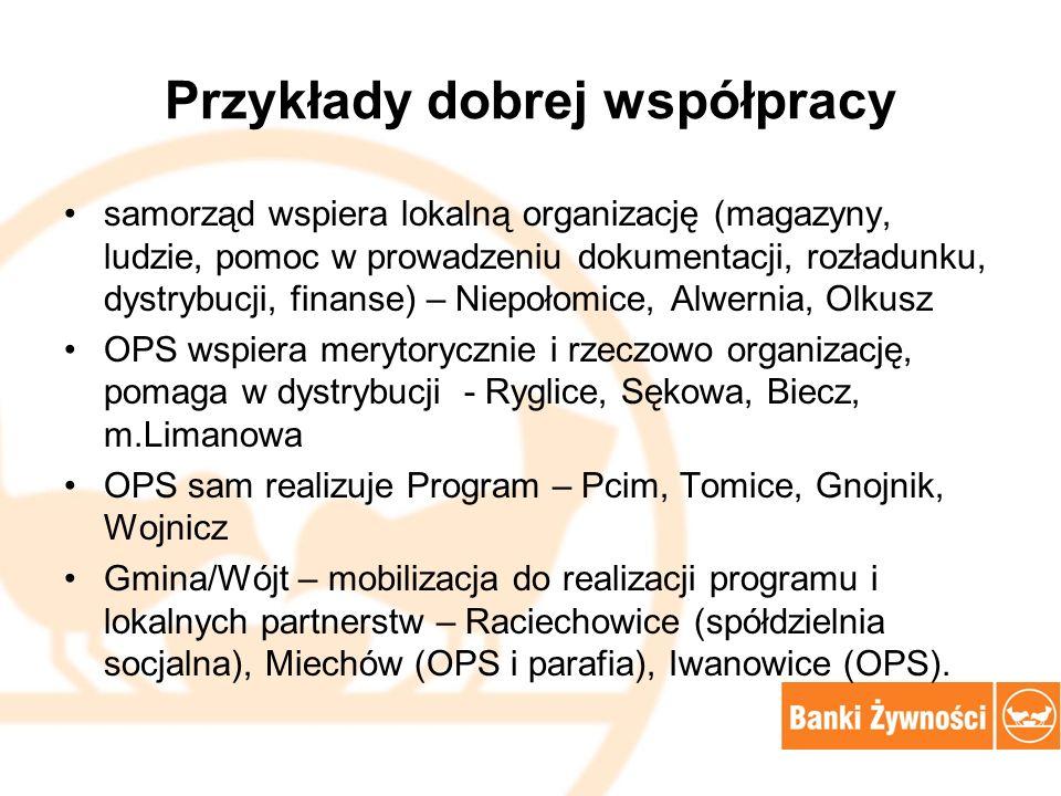 Przykłady dobrej współpracy samorząd wspiera lokalną organizację (magazyny, ludzie, pomoc w prowadzeniu dokumentacji, rozładunku, dystrybucji, finanse
