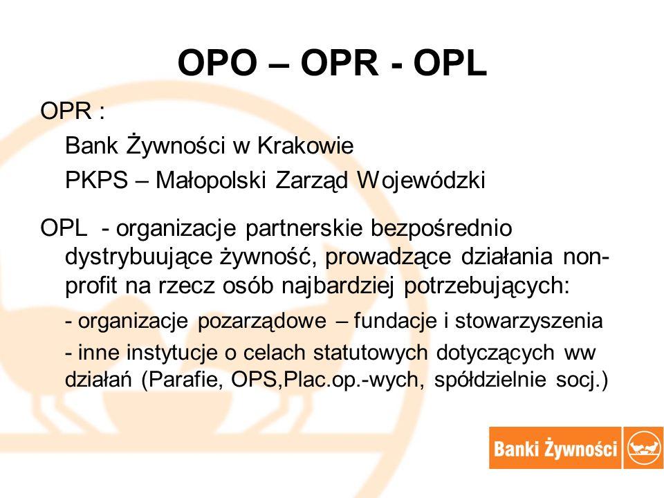 OPO – OPR - OPL OPR : Bank Żywności w Krakowie PKPS – Małopolski Zarząd Wojewódzki OPL - organizacje partnerskie bezpośrednio dystrybuujące żywność, prowadzące działania non- profit na rzecz osób najbardziej potrzebujących: - organizacje pozarządowe – fundacje i stowarzyszenia - inne instytucje o celach statutowych dotyczących ww działań (Parafie, OPS,Plac.op.-wych, spółdzielnie socj.)