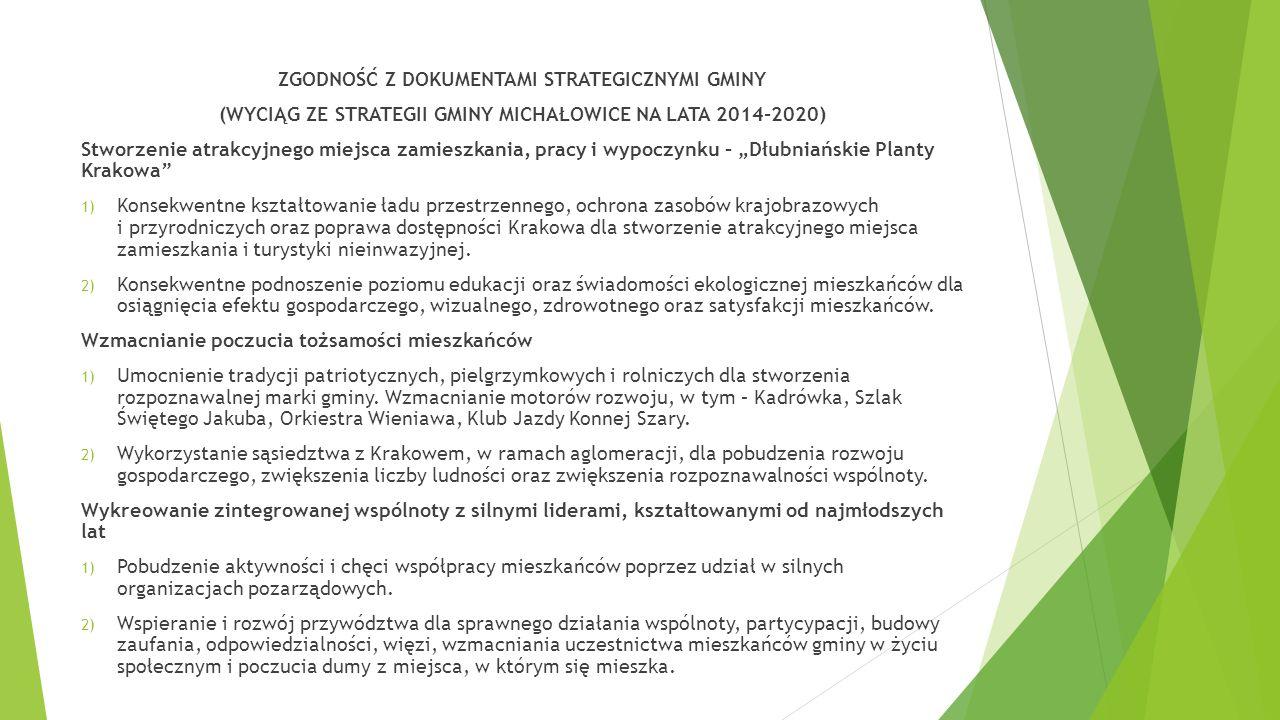 ZGODNOŚĆ Z DOKUMENTAMI STRATEGICZNYMI GMINY (WYCIĄG ZE STRATEGII GMINY MICHAŁOWICE NA LATA 2014-2020) Stworzenie atrakcyjnego miejsca zamieszkania, pr