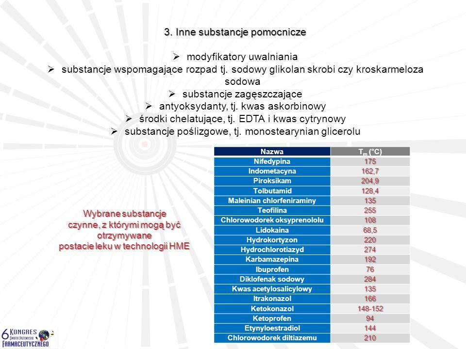3. Inne substancje pomocnicze  modyfikatory uwalniania  substancje wspomagające rozpad tj. sodowy glikolan skrobi czy kroskarmeloza sodowa  substan