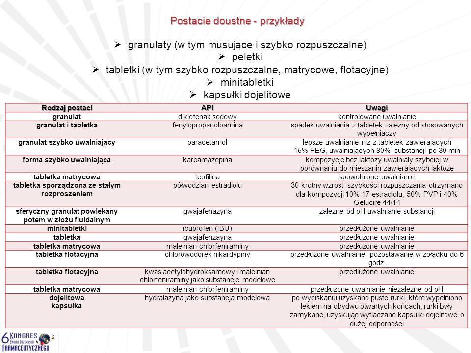 Postacie doustne - przykłady  granulaty (w tym musujące i szybko rozpuszczalne)  peletki  tabletki (w tym szybko rozpuszczalne, matrycowe, flotacyj