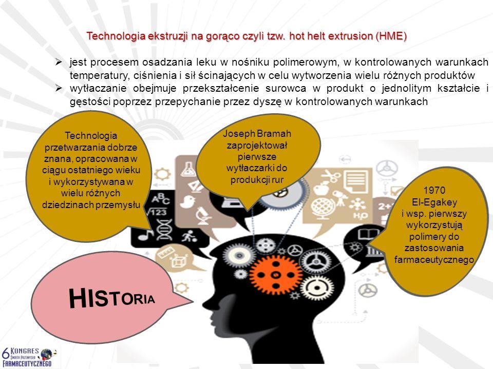 Zainteresowanie technologią HME na świecie