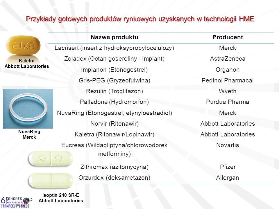 Nazwa produktuProducent Lacrisert (insert z hydroksypropylocelulozy)Merck Zoladex (Octan gosereliny - Implant)AstraZeneca Implanon (Etonogestrel)Organ