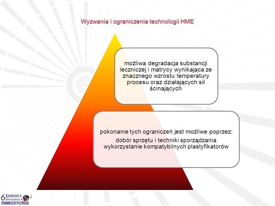 Zastosowanie technologii HME w farmacji  konstruowanie postaci leku o kontrolowanym lub modyfikowanym uwalnianiu (formy leku o przedłużonym sposobie uwalniania, formy szybko rozpadające się)  formułowanie stałych roztworów polimer-lek i stałych rozproszeń  maskowanie smaku granulaty (w tym rozpuszczalne) peletki minitabletki postacie szybko rozpuszczalne postacie o przedłużonym uwalnianiu filmy systemy transdermalne implanty czopki inserty oczne formy pediatryczne