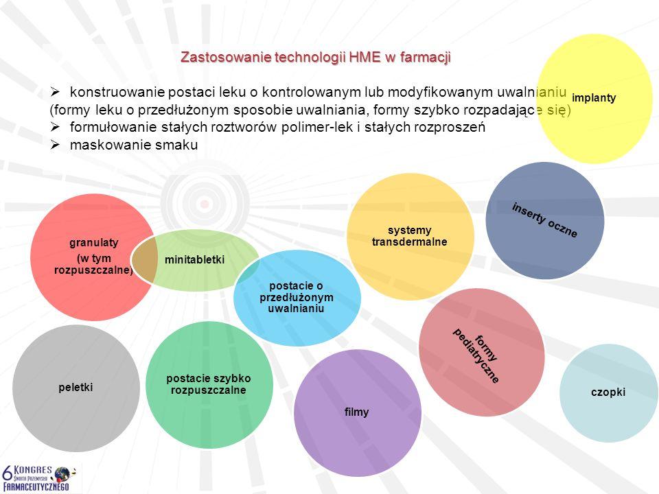 Zastosowanie technologii HME w farmacji  konstruowanie postaci leku o kontrolowanym lub modyfikowanym uwalnianiu (formy leku o przedłużonym sposobie