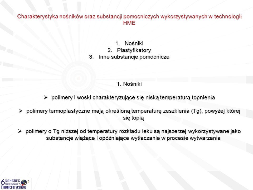 Nazwa nośnika T g * (°C)T m ** (°C) Eudragit ® RS/RL64- Eudragit ® E50- Eudragit ® S160- Hydroksypropyloceluloza (HPC)130- Etyloceluloza133- Octanomaślan celulozy125157 Octanoftalan celulozy165192 Poli(tlenek etylenu) (PEO)-6765-80 Glikol polietylenowy-2037-63 Poli(winylopirolidon)168- Poli(octan winylu)35-40- Ftalan hydroksypropylometylocelulozy137150 Hydroksypropylometyloceluloza (HPMC)175- Poloxamer 188-50,9 Gelucire 50/13-44-50 Wosk carnauba-82-85 Palmitynian cetylowy-47-50 Parafina-47-65 Uwodorniony olej rycynowy-62-86 Wybrane polimery i woski stosowane jako nośniki do opracowywania postaci leku w technologii HME *Tg – temperatura zeszklenia, **Tm – temperatura topnienia