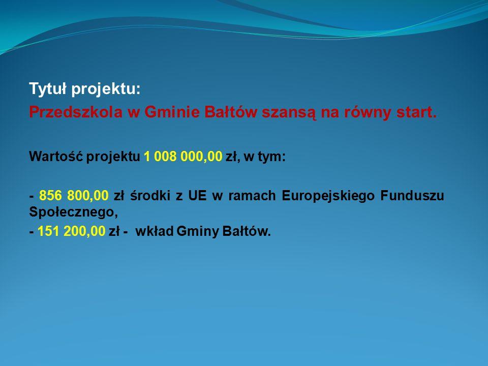 Tytuł projektu: Przedszkola w Gminie Bałtów szansą na równy start. Wartość projektu 1 008 000,00 zł, w tym: - 856 800,00 zł środki z UE w ramach Europ