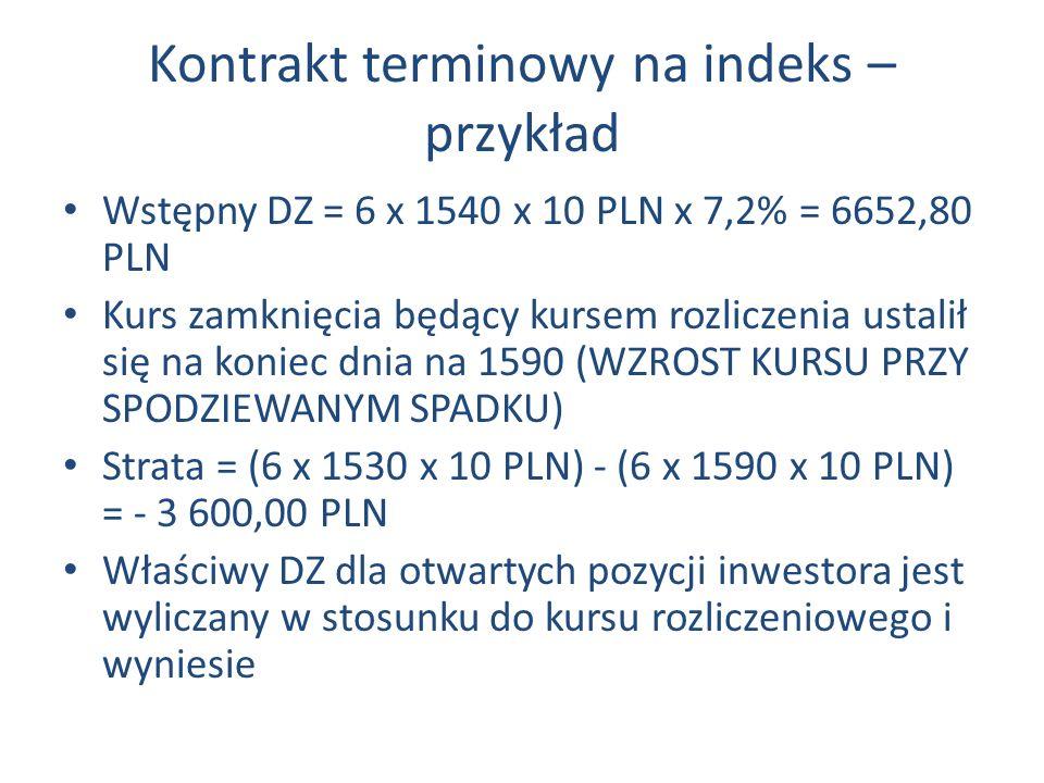 Kontrakt terminowy na indeks – przykład Wstępny DZ = 6 x 1540 x 10 PLN x 7,2% = 6652,80 PLN Kurs zamknięcia będący kursem rozliczenia ustalił się na koniec dnia na 1590 (WZROST KURSU PRZY SPODZIEWANYM SPADKU) Strata = (6 x 1530 x 10 PLN) - (6 x 1590 x 10 PLN) = - 3 600,00 PLN Właściwy DZ dla otwartych pozycji inwestora jest wyliczany w stosunku do kursu rozliczeniowego i wyniesie