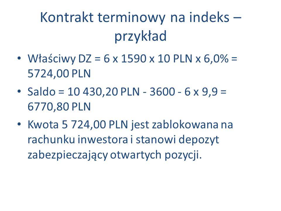 Kontrakt terminowy na indeks – przykład Właściwy DZ = 6 x 1590 x 10 PLN x 6,0% = 5724,00 PLN Saldo = 10 430,20 PLN - 3600 - 6 x 9,9 = 6770,80 PLN Kwota 5 724,00 PLN jest zablokowana na rachunku inwestora i stanowi depozyt zabezpieczający otwartych pozycji.