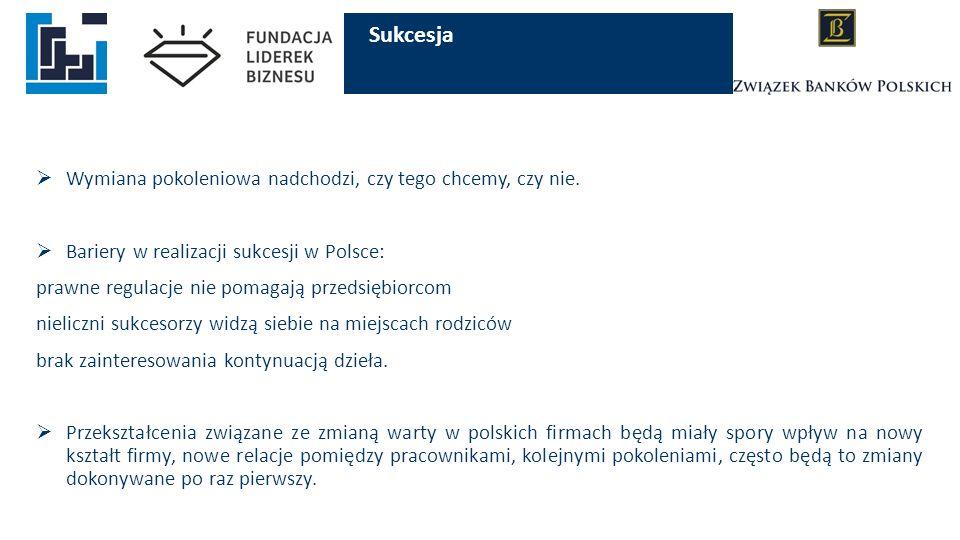  Wymiana pokoleniowa nadchodzi, czy tego chcemy, czy nie.  Bariery w realizacji sukcesji w Polsce: prawne regulacje nie pomagają przedsiębiorcom nie