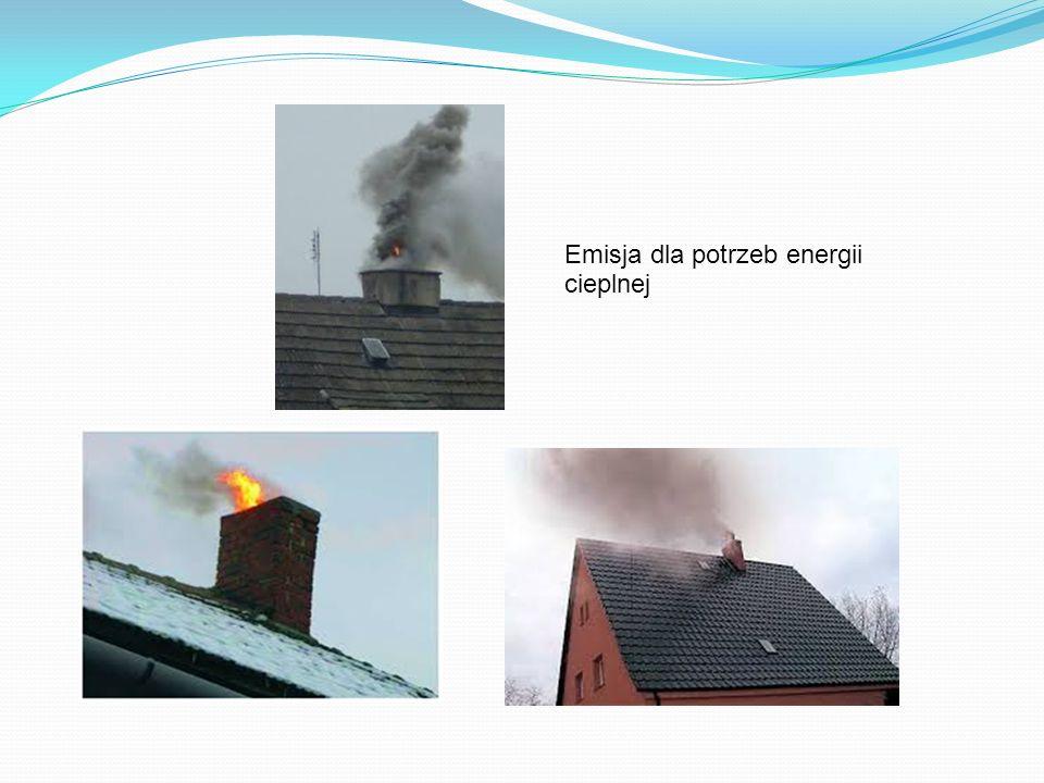 Emisja dla potrzeb energii cieplnej