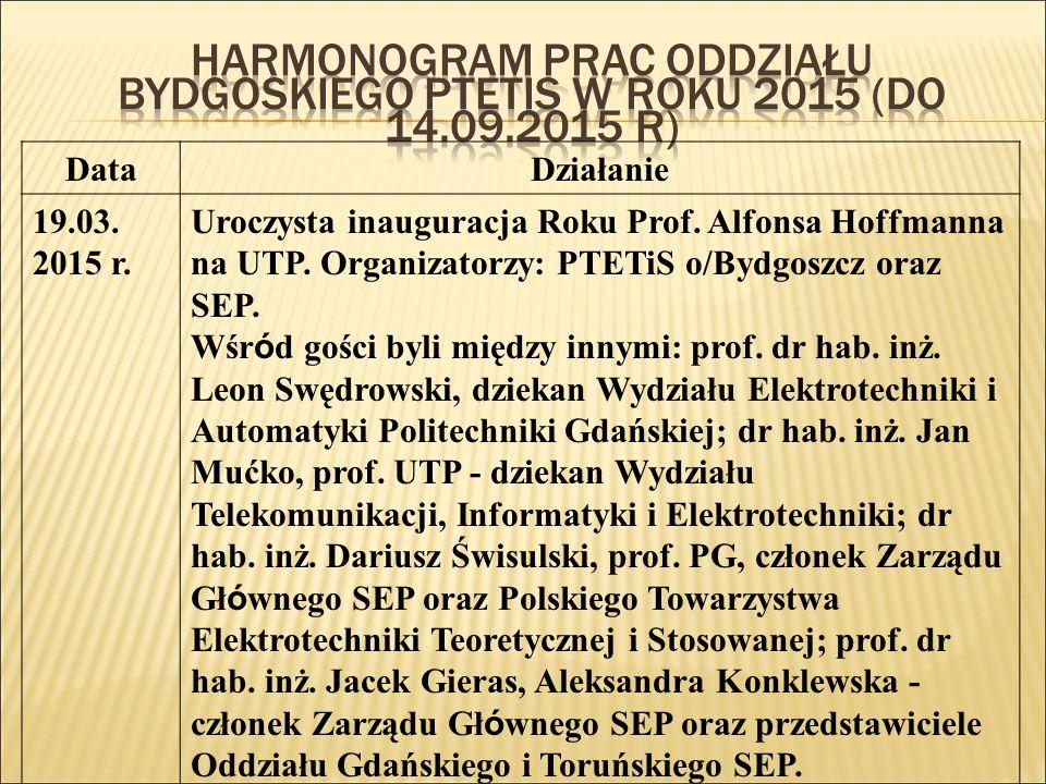 DataDziałanie 19.03.2015 r. Uroczysta inauguracja Roku Prof.