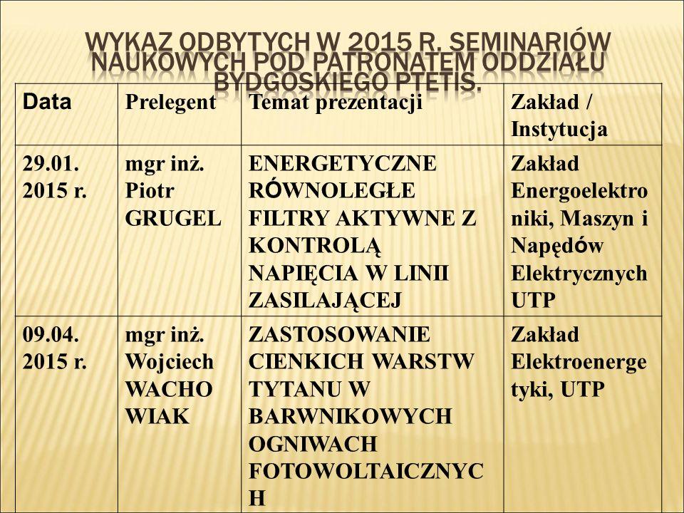 Data PrelegentTemat prezentacjiZakład / Instytucja 29.01.