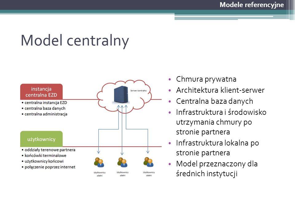 Model centralny Chmura prywatna Architektura klient-serwer Centralna baza danych Infrastruktura i środowisko utrzymania chmury po stronie partnera Inf