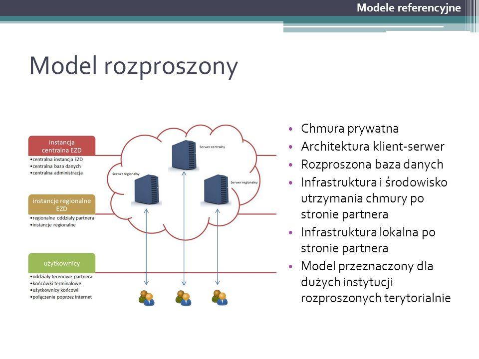 Model rozproszony Chmura prywatna Architektura klient-serwer Rozproszona baza danych Infrastruktura i środowisko utrzymania chmury po stronie partnera