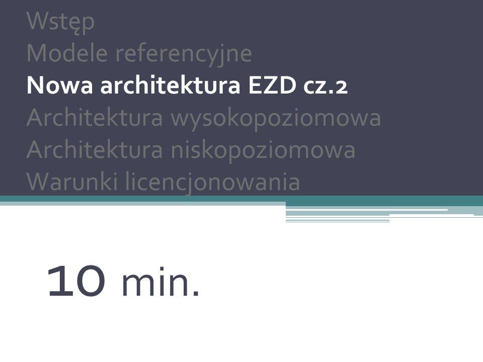 Nowa architektura EZD Wstęp Modele referencyjne Nowa architektura EZD cz.2 Architektura wysokopoziomowa Architektura niskopoziomowa Warunki licencjono