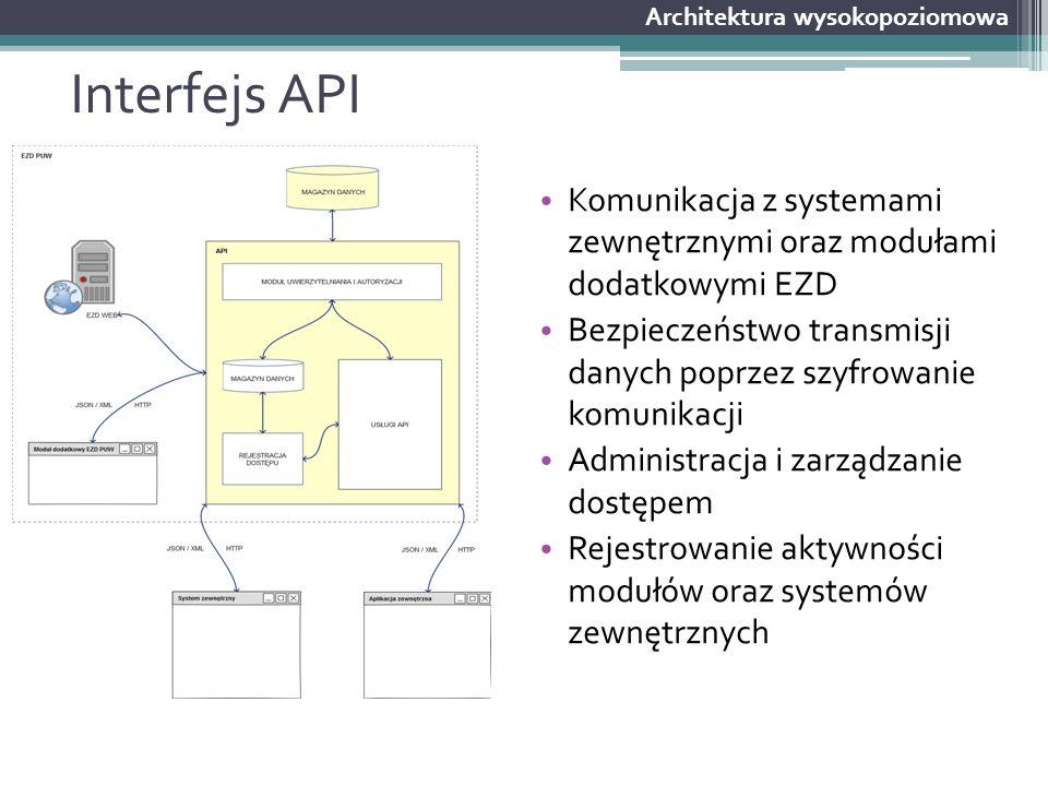 Interfejs API Komunikacja z systemami zewnętrznymi oraz modułami dodatkowymi EZD Bezpieczeństwo transmisji danych poprzez szyfrowanie komunikacji Admi