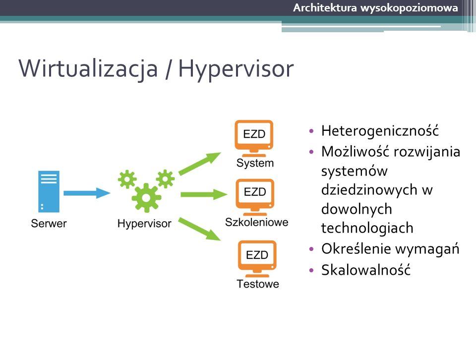 Wirtualizacja / Hypervisor Heterogeniczność Możliwość rozwijania systemów dziedzinowych w dowolnych technologiach Określenie wymagań Skalowalność Arch