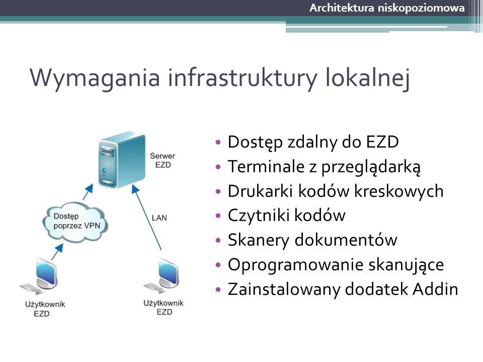 Wymagania infrastruktury lokalnej Dostęp zdalny do EZD Terminale z przeglądarką Drukarki kodów kreskowych Czytniki kodów Skanery dokumentów Oprogramow