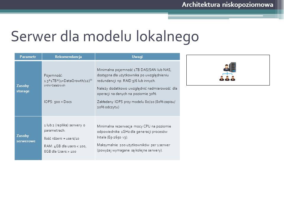 Serwer dla modelu lokalnego Architektura niskopoziomowa ParametrRekomendancjaUwagi Zasoby storage Pojemność: 1.3*1TB*(1+DataGrowth/12) M onths*DataGro