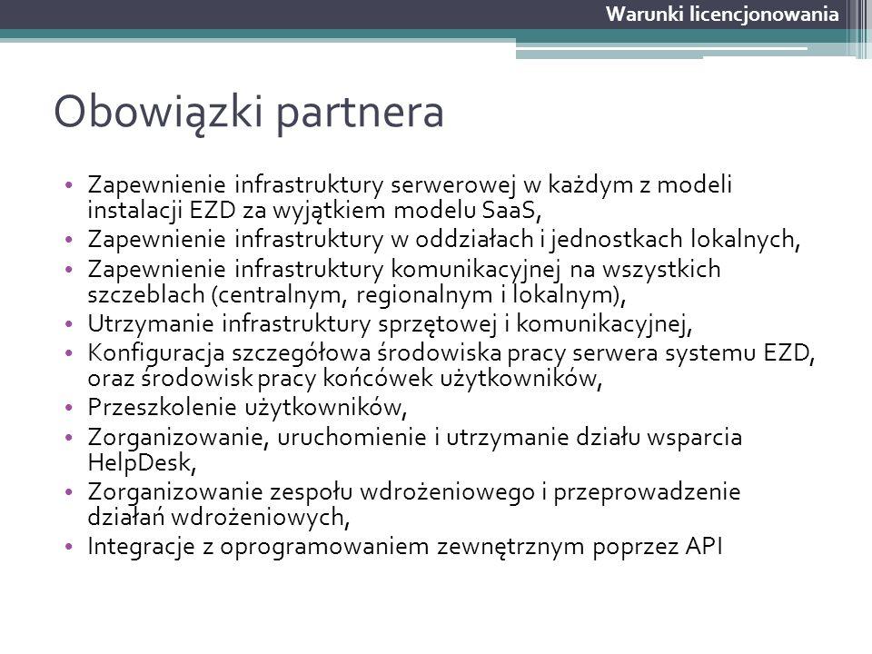 Obowiązki partnera Zapewnienie infrastruktury serwerowej w każdym z modeli instalacji EZD za wyjątkiem modelu SaaS, Zapewnienie infrastruktury w oddzi