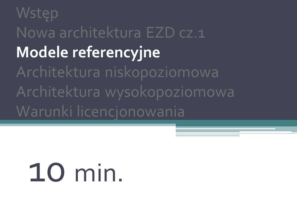 Nowa architektura EZD Wstęp Nowa architektura EZD cz.2 Modele referencyjne Architektura wysokopoziomowa Architektura niskopoziomowa Warunki licencjonowania 10 min.