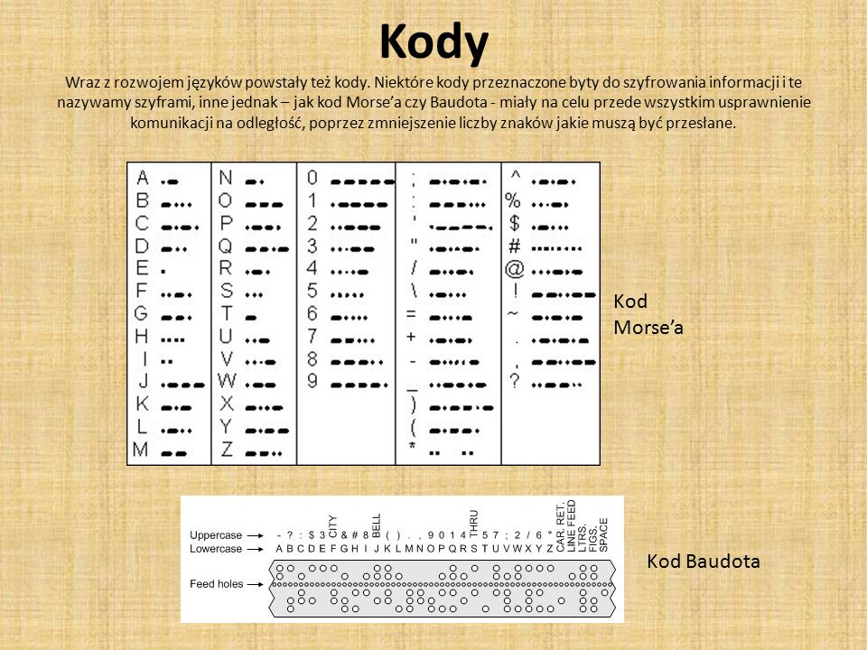 Kody Wraz z rozwojem języków powstały też kody. Niektóre kody przeznaczone byty do szyfrowania informacji i te nazywamy szyframi, inne jednak – jak ko