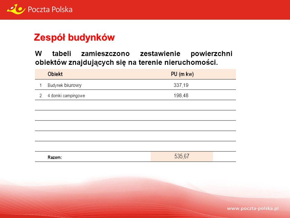 Dostępność komunikacyjna Nieruchomość położona na uboczu miejscowości o charakterze rekreacyjnym Stare Jabłonki gm.