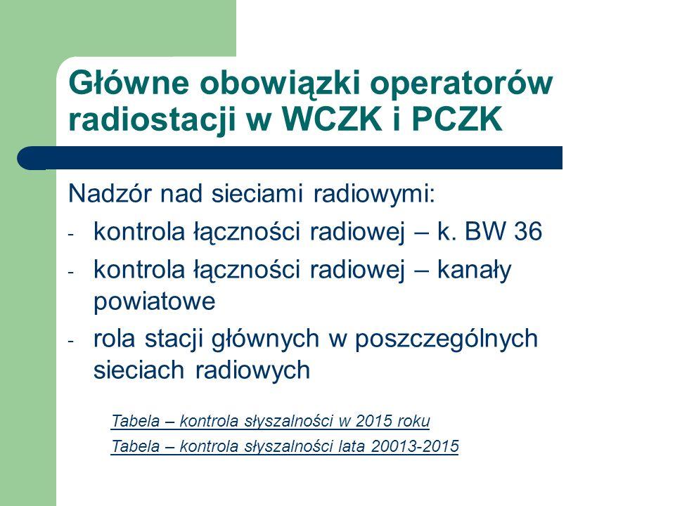 Nadzór nad sieciami radiowymi: - kontrola łączności radiowej – k. BW 36 - kontrola łączności radiowej – kanały powiatowe - rola stacji głównych w posz