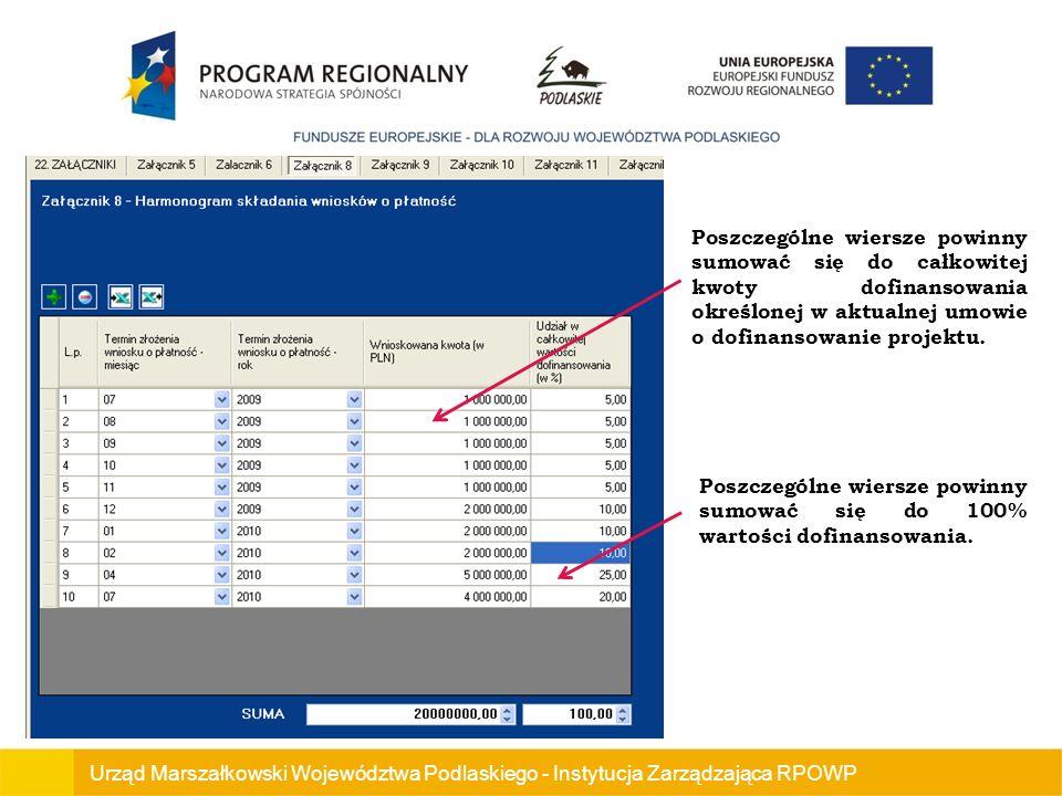 Urząd Marszałkowski Województwa Podlaskiego - Instytucja Zarządzająca RPOWP Poszczególne wiersze powinny sumować się do całkowitej kwoty dofinansowania określonej w aktualnej umowie o dofinansowanie projektu.