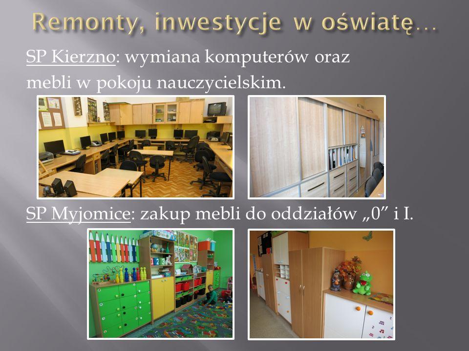 """SP Kierzno: wymiana komputerów oraz mebli w pokoju nauczycielskim. SP Myjomice: zakup mebli do oddziałów """"0"""" i I."""