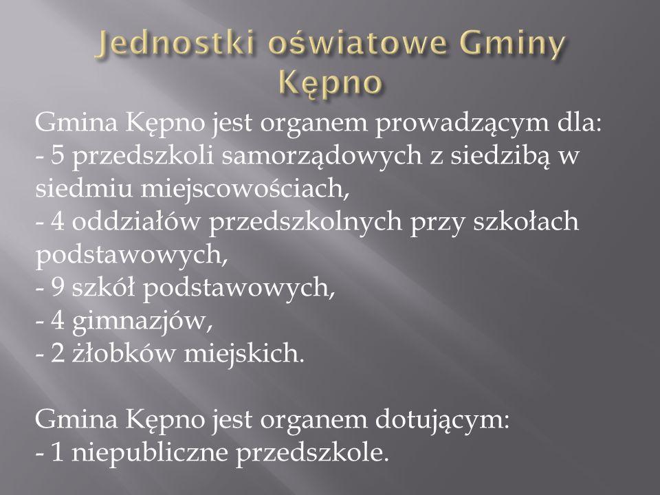 Gmina Kępno jest organem prowadzącym dla: - 5 przedszkoli samorządowych z siedzibą w siedmiu miejscowościach, - 4 oddziałów przedszkolnych przy szkoła