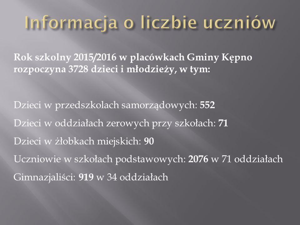 Rok szkolny 2015/2016 w placówkach Gminy Kępno rozpoczyna 3728 dzieci i młodzieży, w tym: Dzieci w przedszkolach samorządowych: 552 Dzieci w oddziałach zerowych przy szkołach: 71 Dzieci w żłobkach miejskich: 90 Uczniowie w szkołach podstawowych: 2076 w 71 oddziałach Gimnazjaliści: 919 w 34 oddziałach