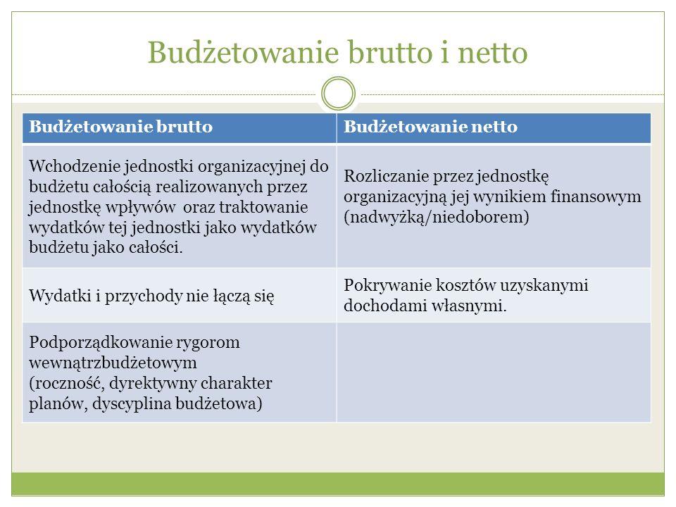 Budżetowanie brutto i netto Budżetowanie bruttoBudżetowanie netto Wchodzenie jednostki organizacyjnej do budżetu całością realizowanych przez jednostk
